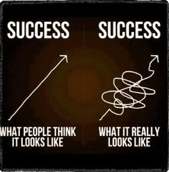 4-success