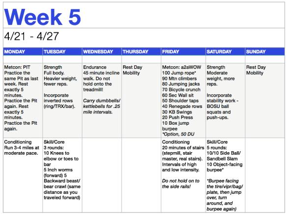 CMC Training Week 5